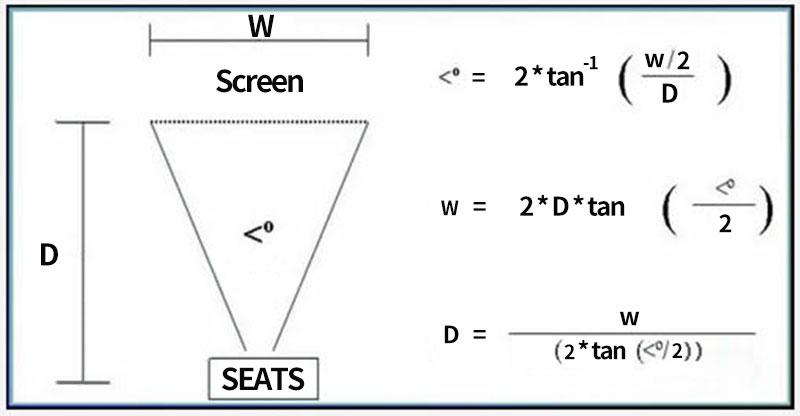 投影幕尺寸计算公式